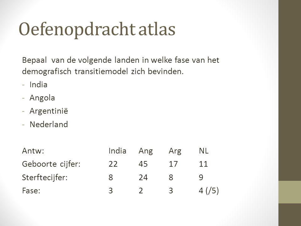Oefenopdracht atlas Bepaal van de volgende landen in welke fase van het demografisch transitiemodel zich bevinden.