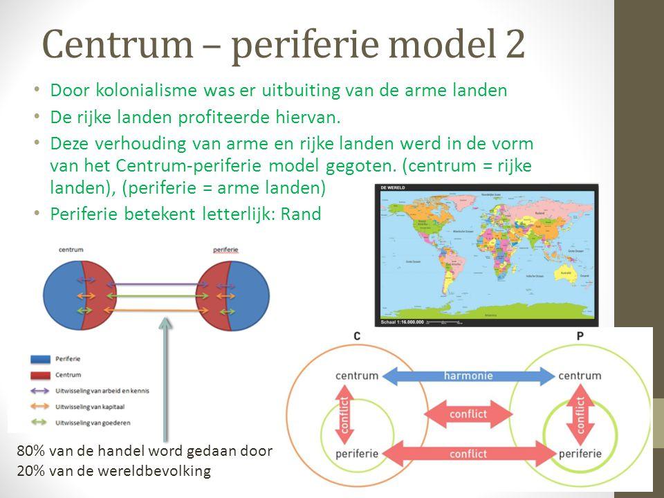 Centrum – periferie model 2