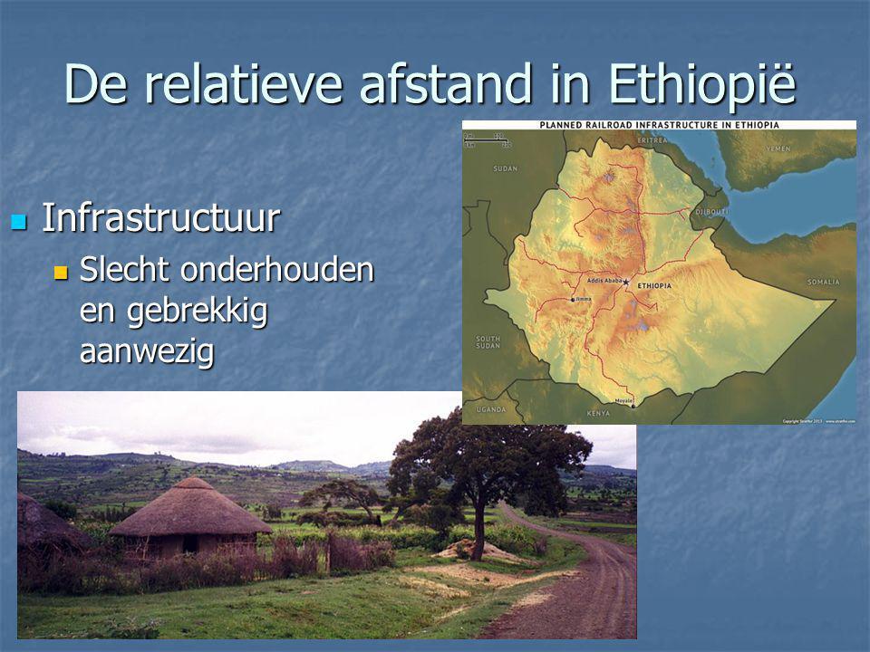 De relatieve afstand in Ethiopië