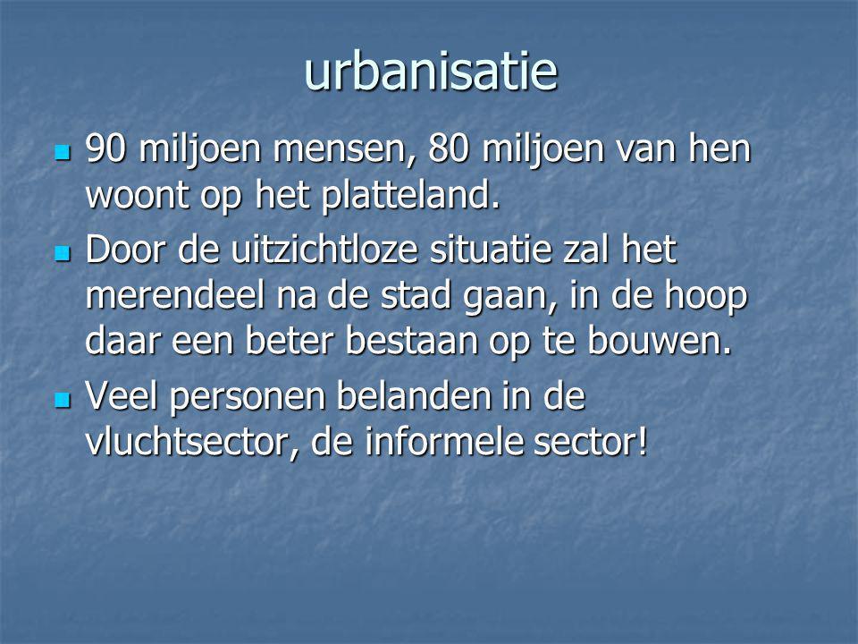 urbanisatie 90 miljoen mensen, 80 miljoen van hen woont op het platteland.