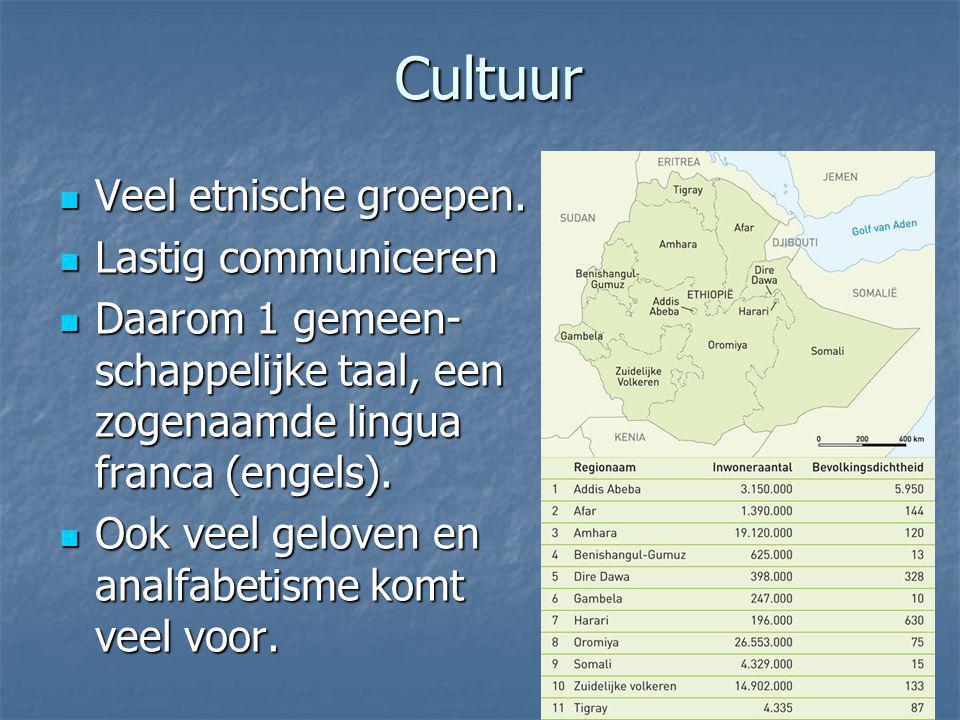 Cultuur Veel etnische groepen. Lastig communiceren