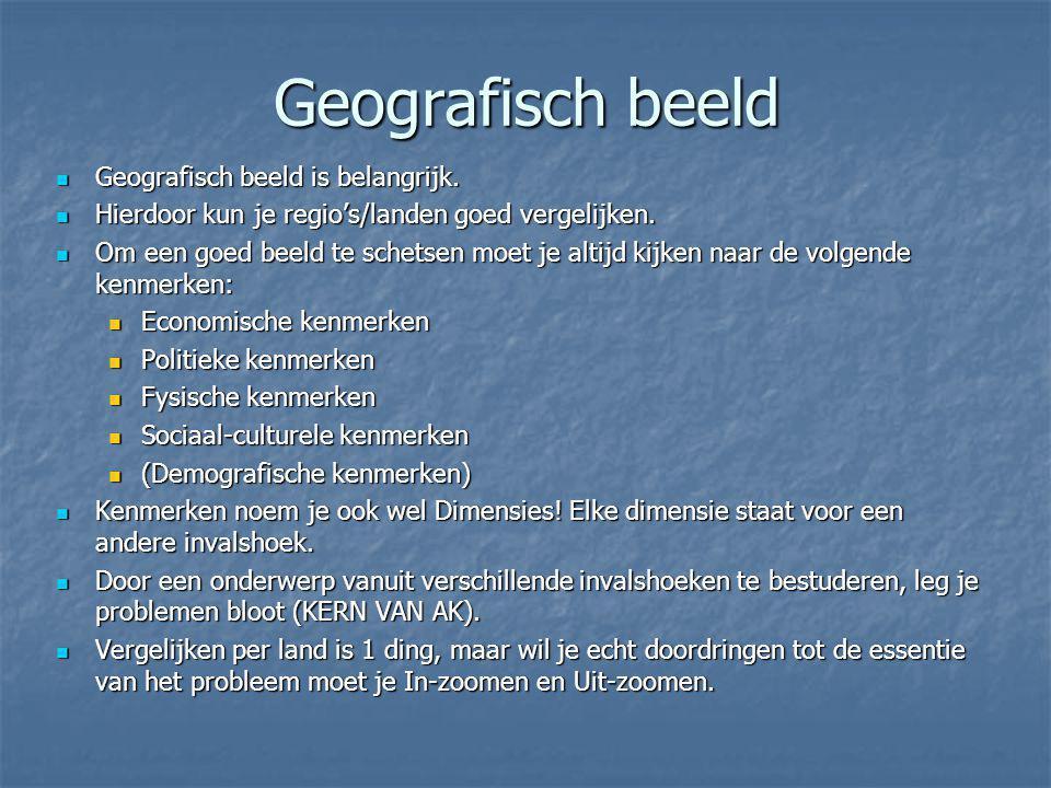 Geografisch beeld Geografisch beeld is belangrijk.