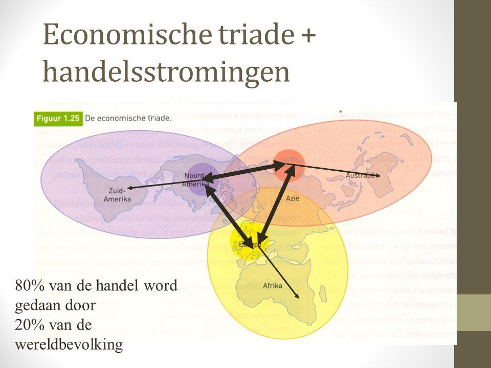 Economische triade + handelsstromingen