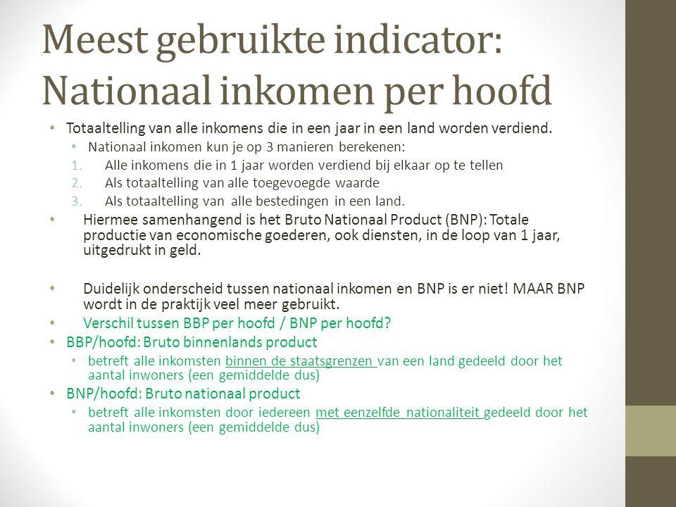 Meest gebruikte indicator: Nationaal inkomen per hoofd