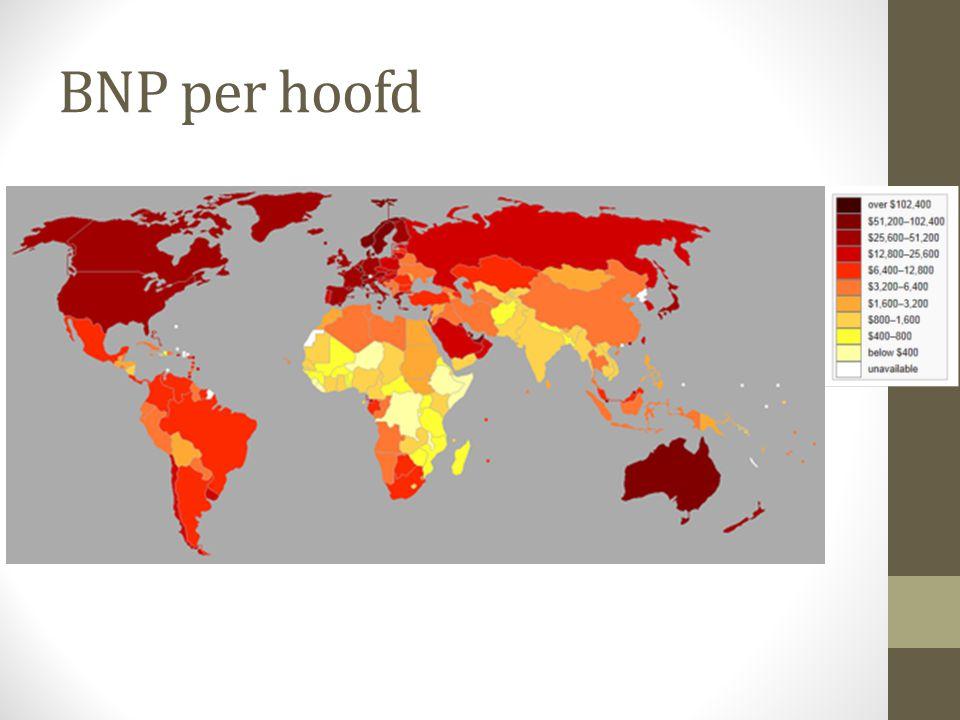 BNP per hoofd