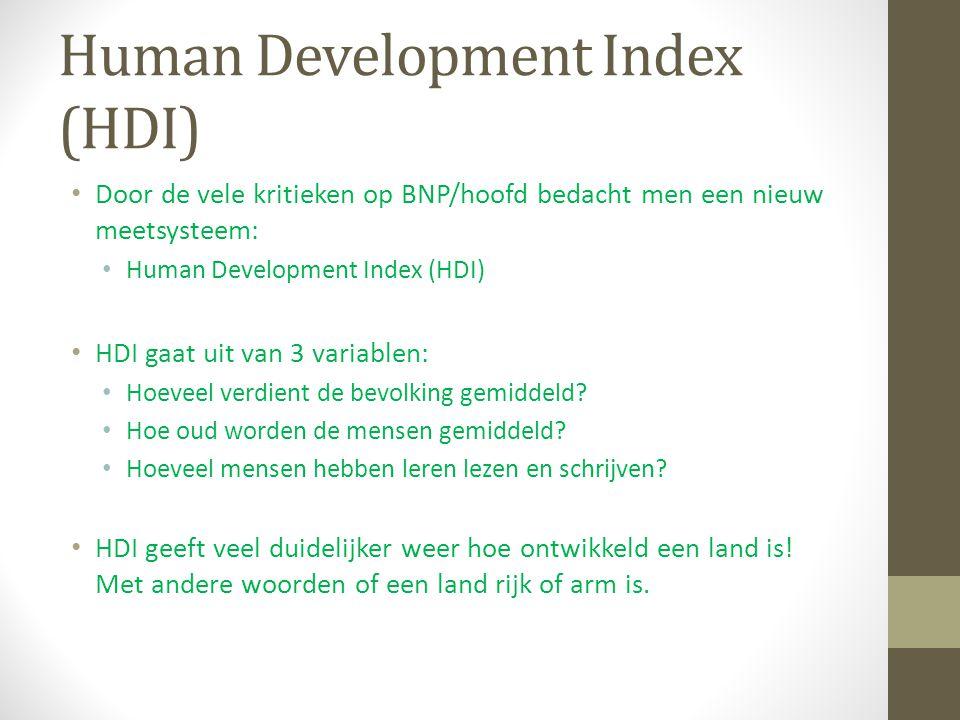 Human Development Index (HDI)