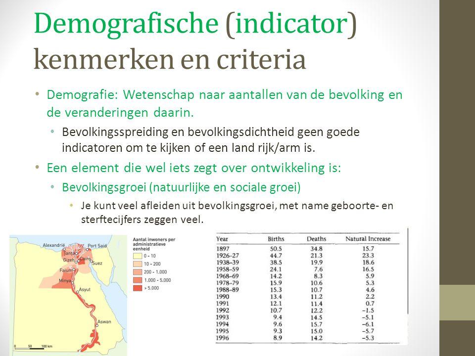 Demografische (indicator) kenmerken en criteria