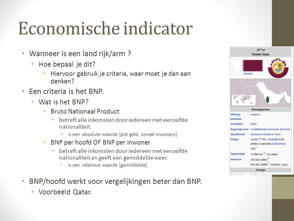 Economische indicator