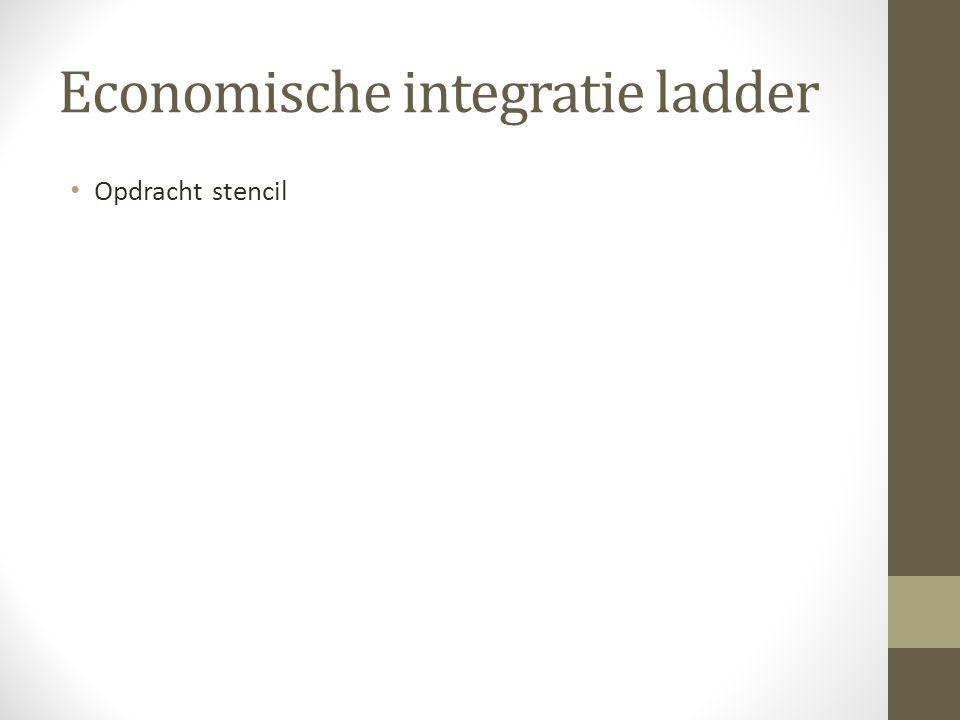 Economische integratie ladder