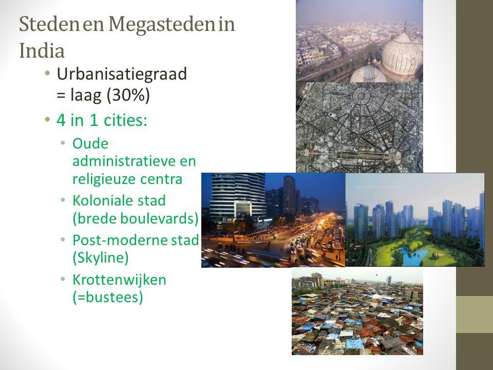 Steden en Megasteden in India