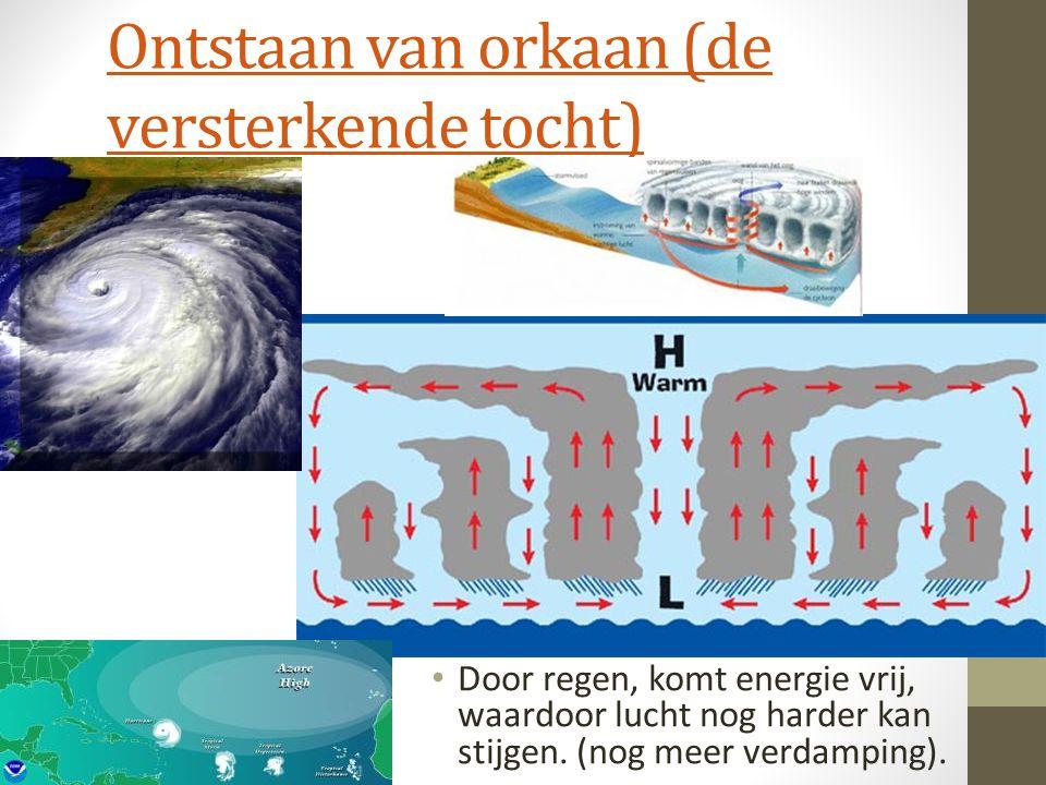 Ontstaan van orkaan (de versterkende tocht)
