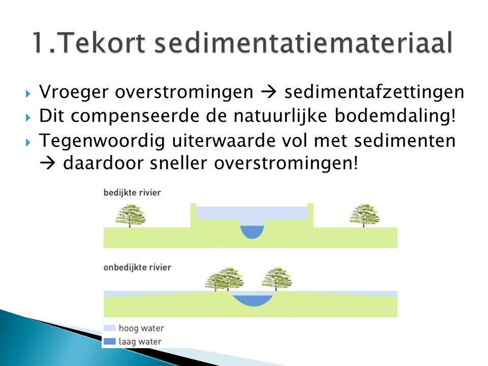 1.Tekort sedimentatiemateriaal