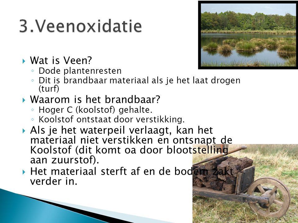 3.Veenoxidatie Wat is Veen Waarom is het brandbaar