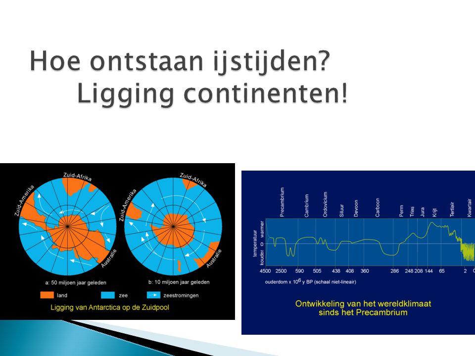 Hoe ontstaan ijstijden Ligging continenten!