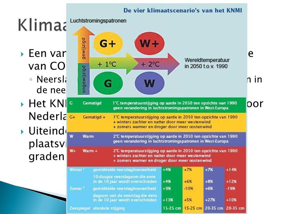 Klimaatverandering Een van de veranderingen door de toename van CO2 is de neerslag.