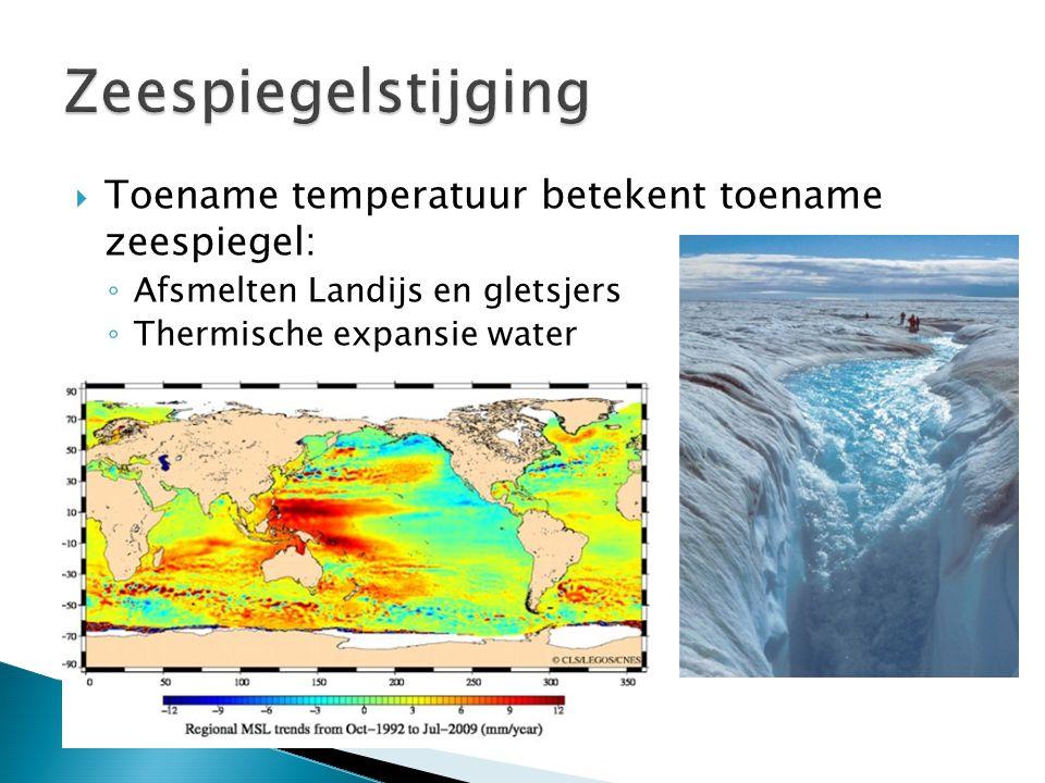 Zeespiegelstijging Toename temperatuur betekent toename zeespiegel:
