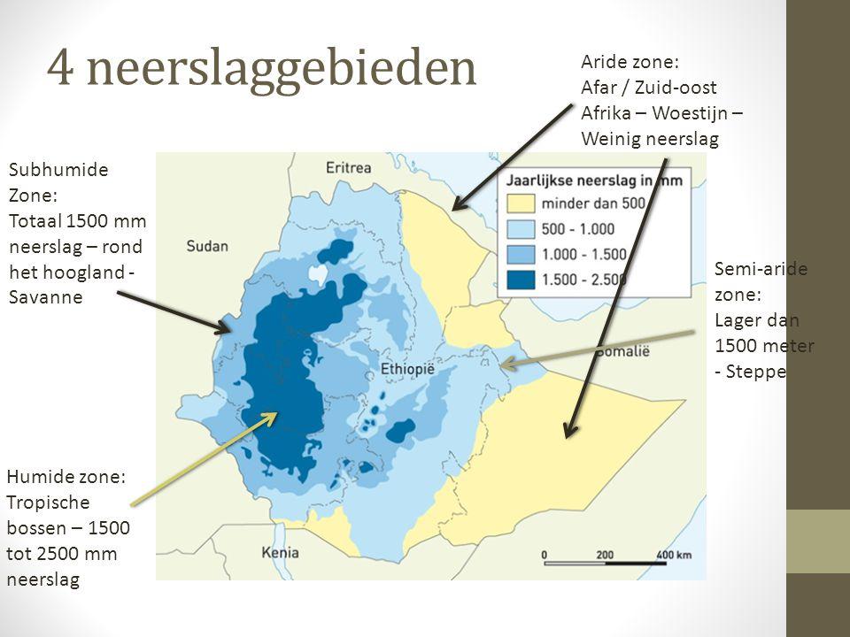 4 neerslaggebieden Aride zone: