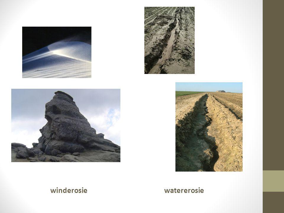 winderosie watererosie