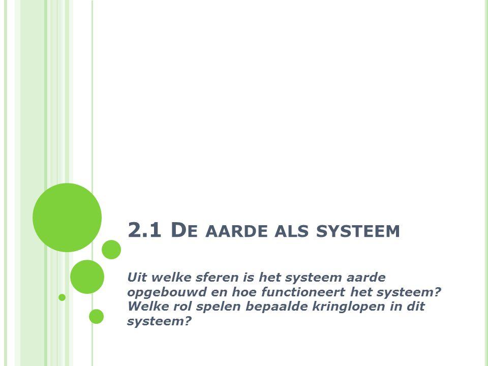 2.1 De aarde als systeem