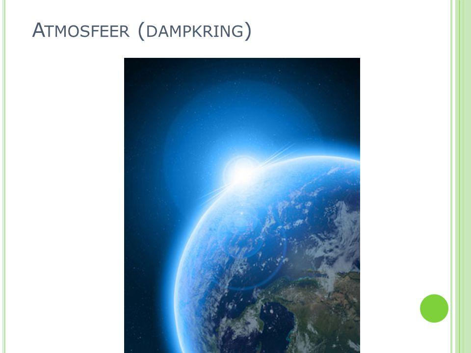 Atmosfeer (dampkring)