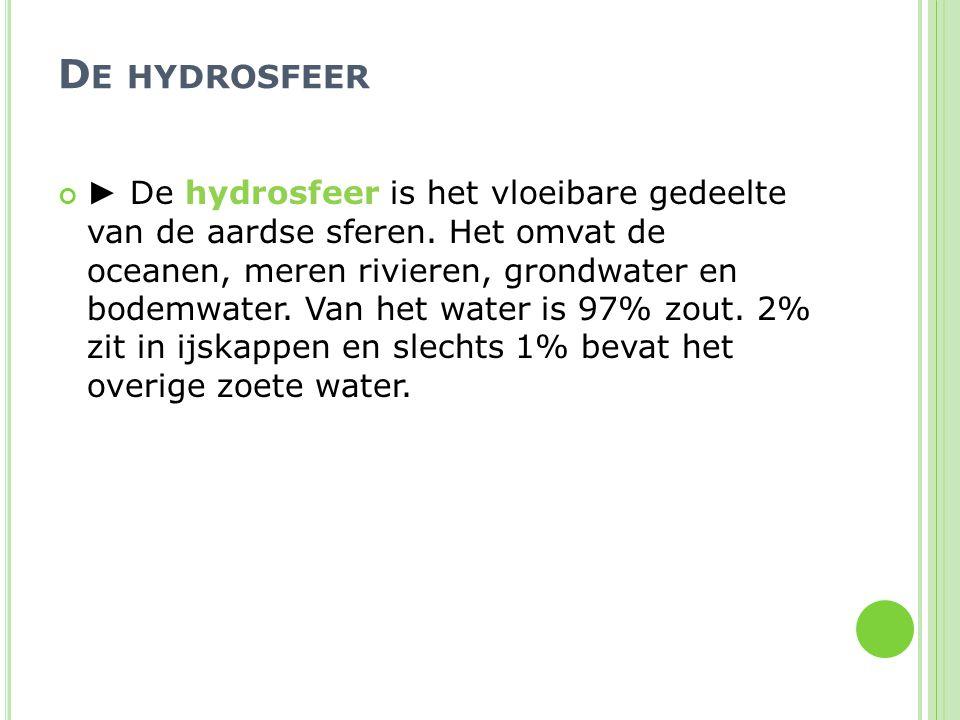 De hydrosfeer