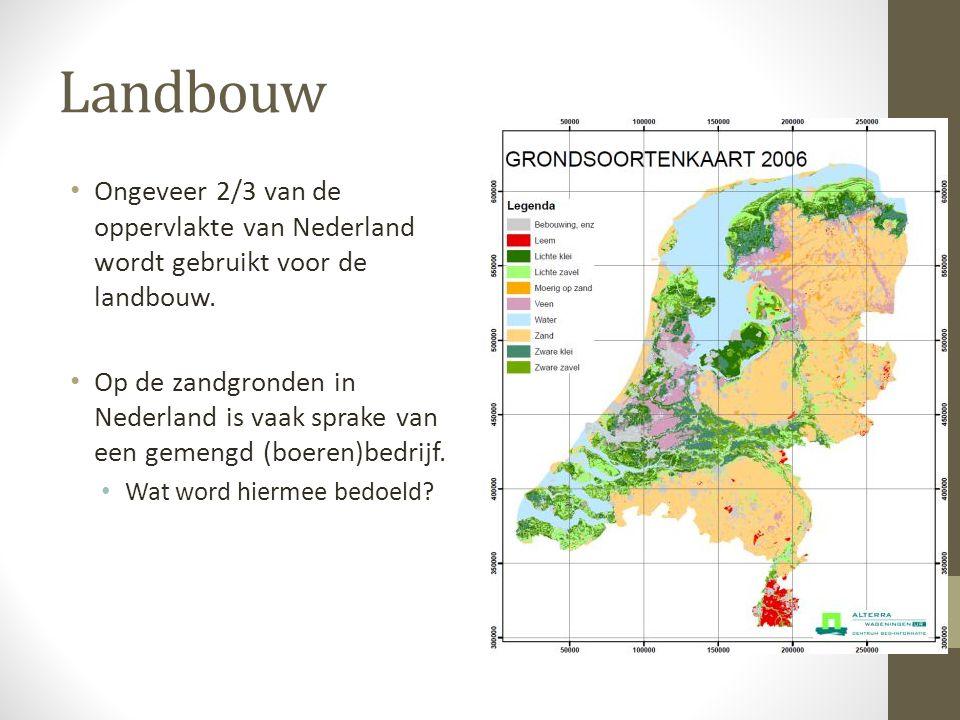 Landbouw Ongeveer 2/3 van de oppervlakte van Nederland wordt gebruikt voor de landbouw.