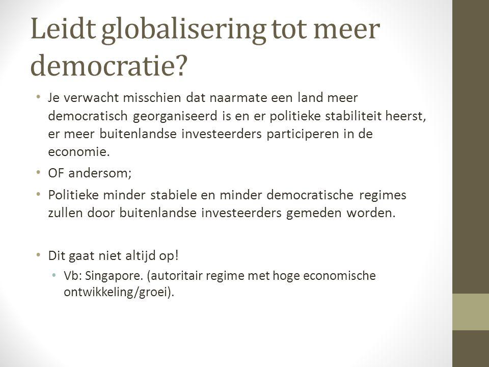 Leidt globalisering tot meer democratie