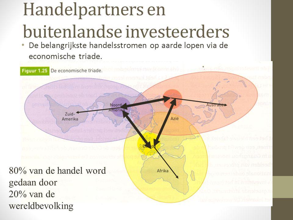 Handelpartners en buitenlandse investeerders