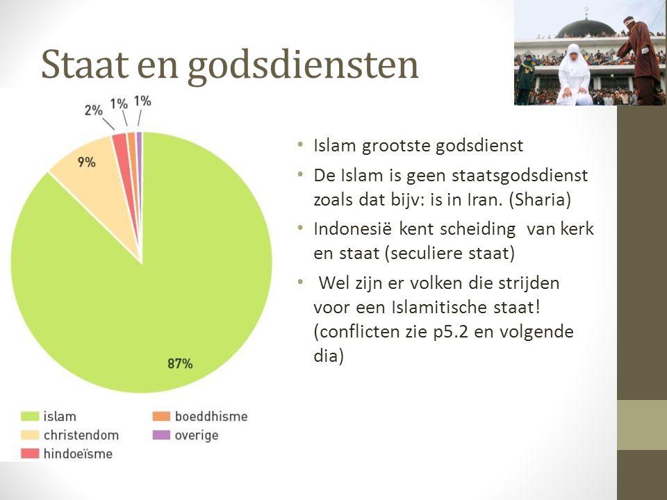 Staat en godsdiensten Islam grootste godsdienst