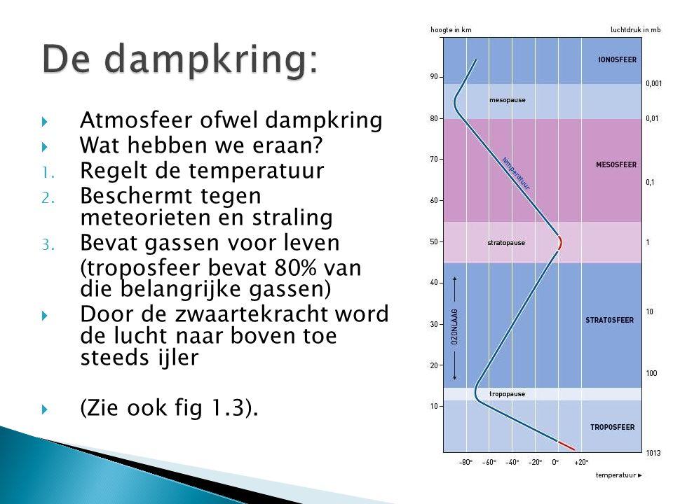 De dampkring: Atmosfeer ofwel dampkring Wat hebben we eraan