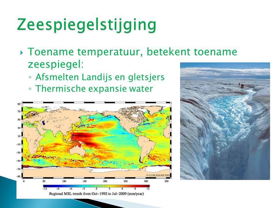 Zeespiegelstijging Toename temperatuur, betekent toename zeespiegel: