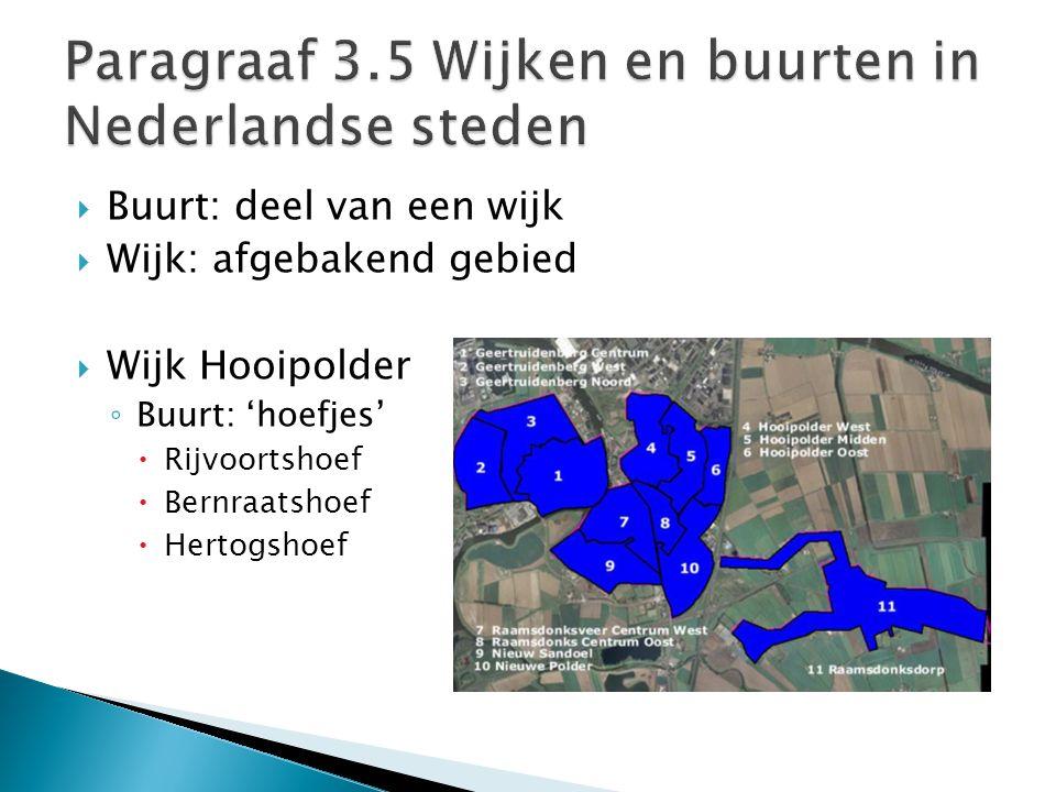 Paragraaf 3.5 Wijken en buurten in Nederlandse steden