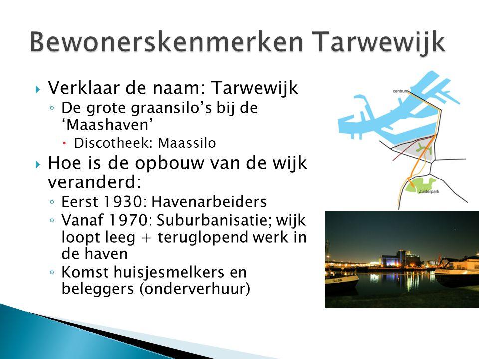 Bewonerskenmerken Tarwewijk