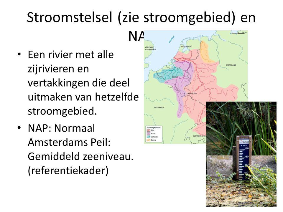 Stroomstelsel (zie stroomgebied) en NAP