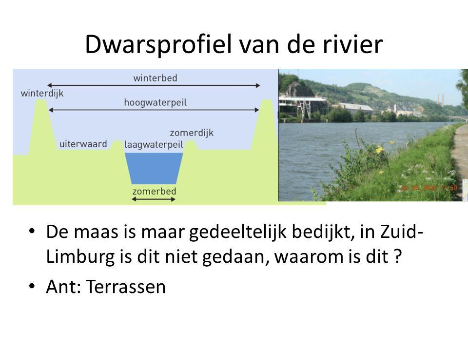 Dwarsprofiel van de rivier