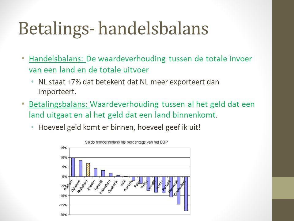 Betalings- handelsbalans