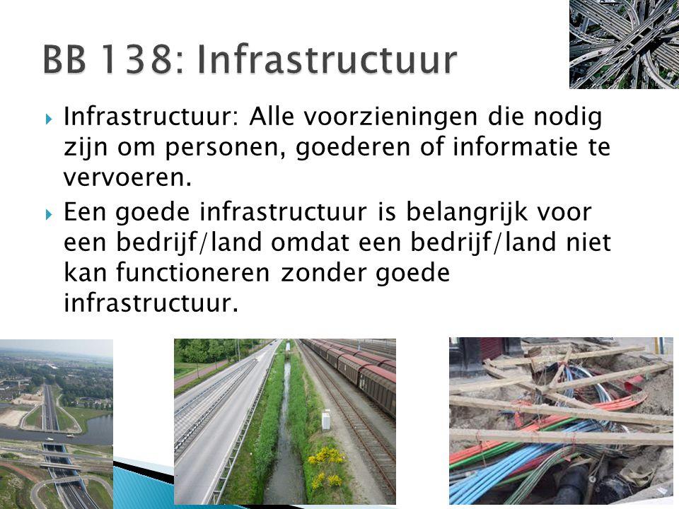 BB 138: Infrastructuur Infrastructuur: Alle voorzieningen die nodig zijn om personen, goederen of informatie te vervoeren.