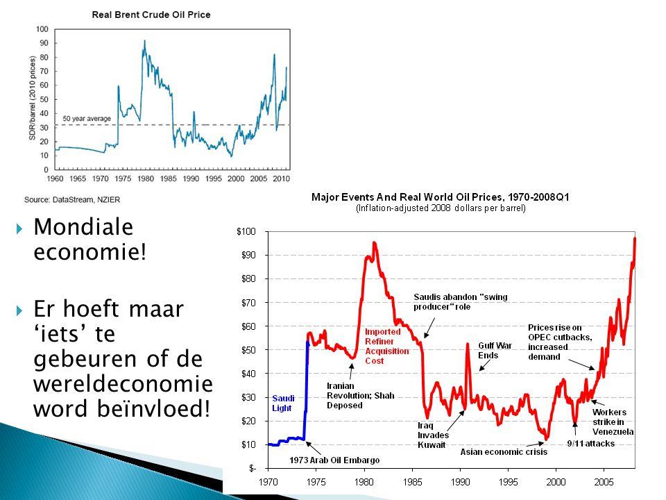 Mondiale economie! Er hoeft maar 'iets' te gebeuren of de wereldeconomie word beïnvloed!