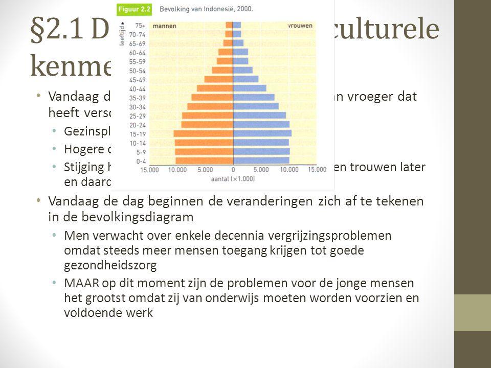 §2.1 Demografische en culturele kenmerken (Vervolg)