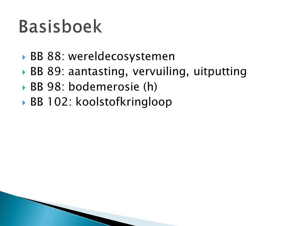 Basisboek BB 88: wereldecosystemen