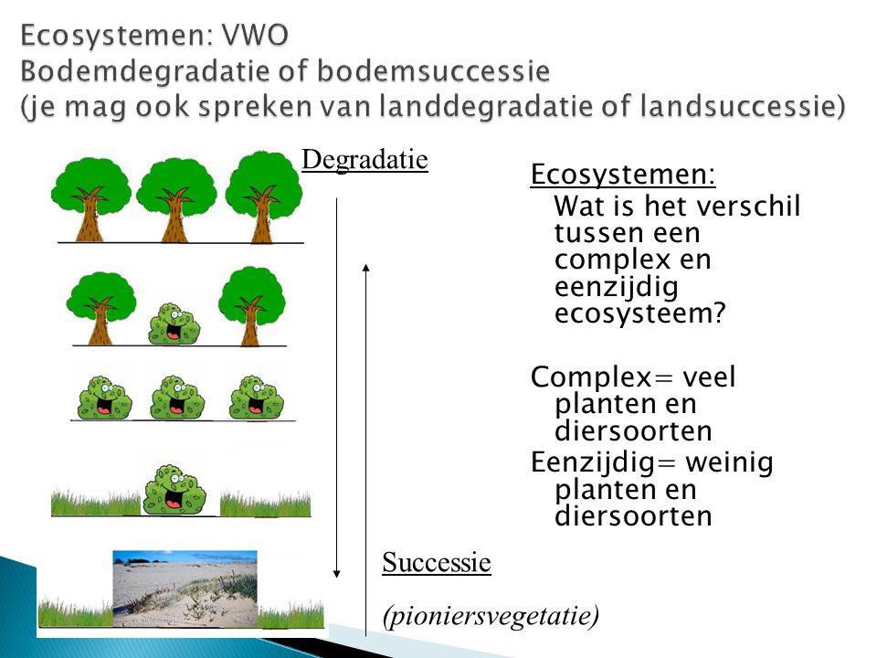 Ecosystemen: VWO Bodemdegradatie of bodemsuccessie (je mag ook spreken van landdegradatie of landsuccessie)