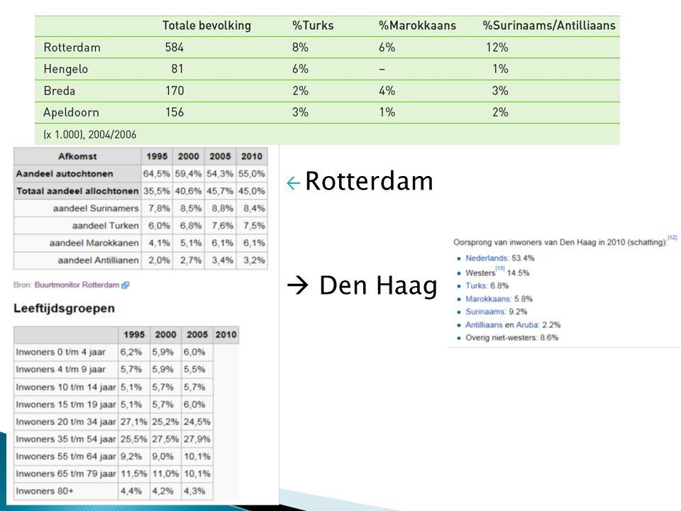 Rotterdam  Den Haag