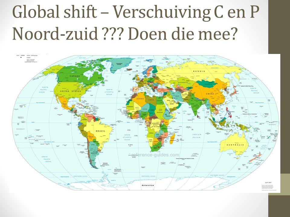 Global shift – Verschuiving C en P Noord-zuid Doen die mee