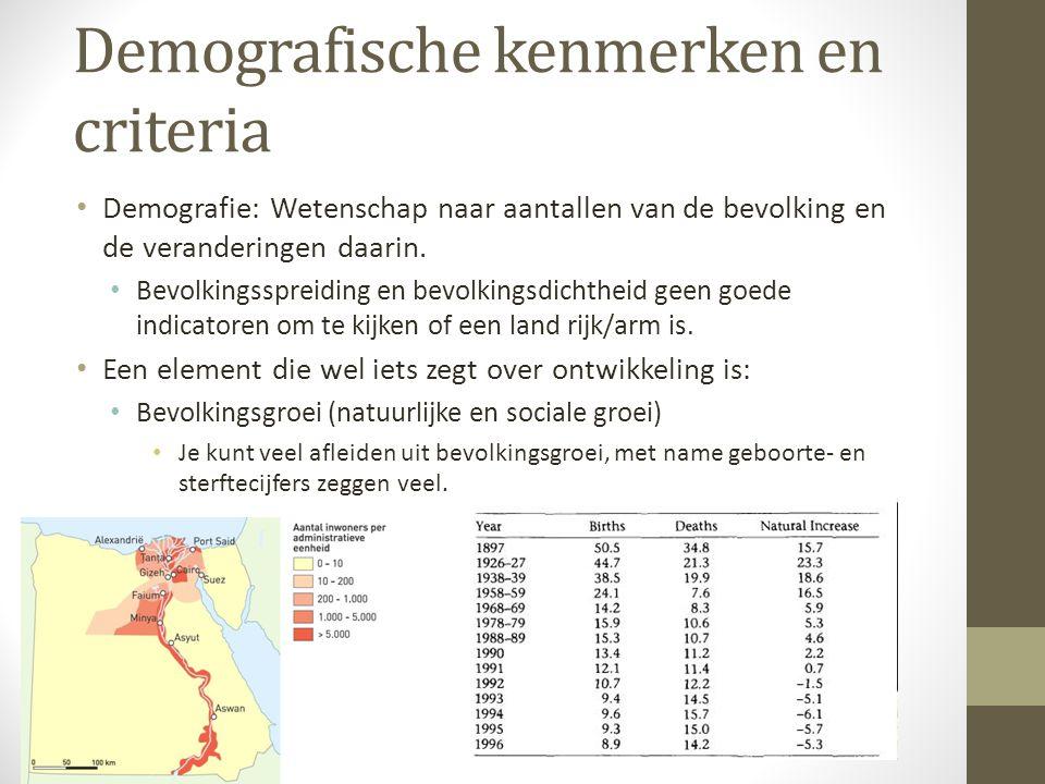 Demografische kenmerken en criteria
