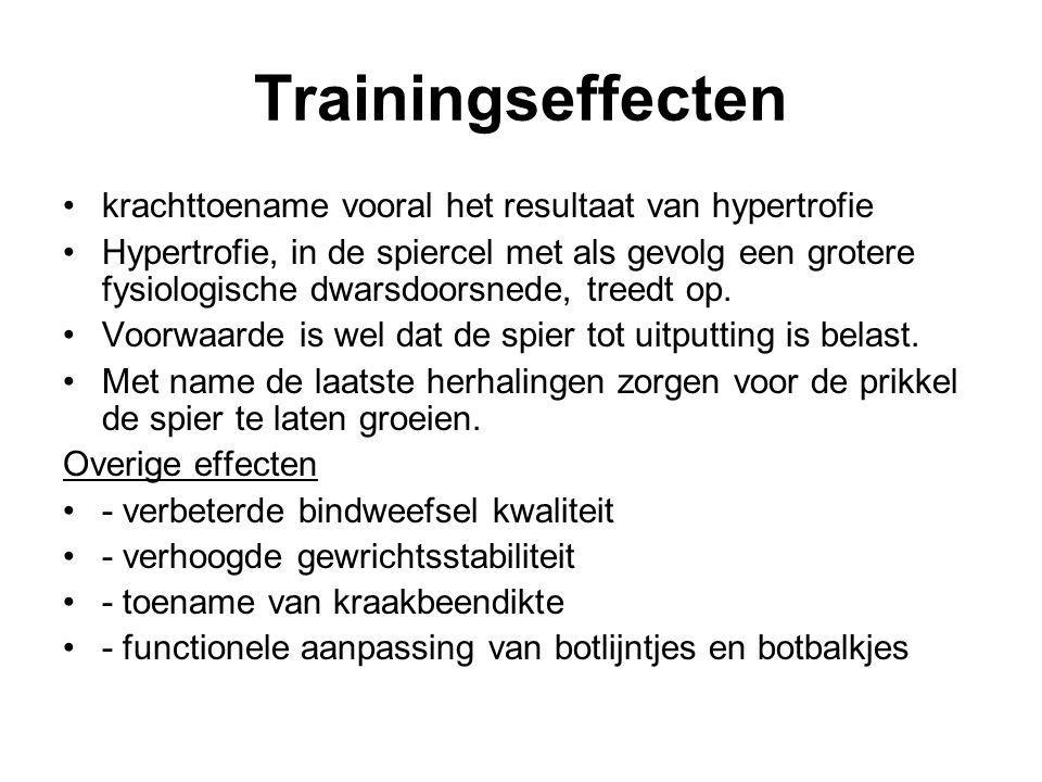 Trainingseffecten krachttoename vooral het resultaat van hypertrofie