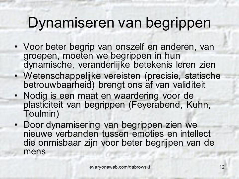 Dynamiseren van begrippen