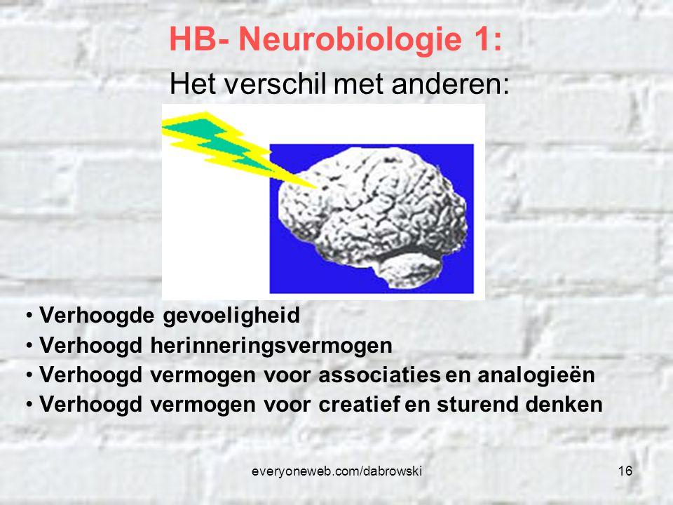 HB- Neurobiologie 1: Het verschil met anderen: Verhoogde gevoeligheid