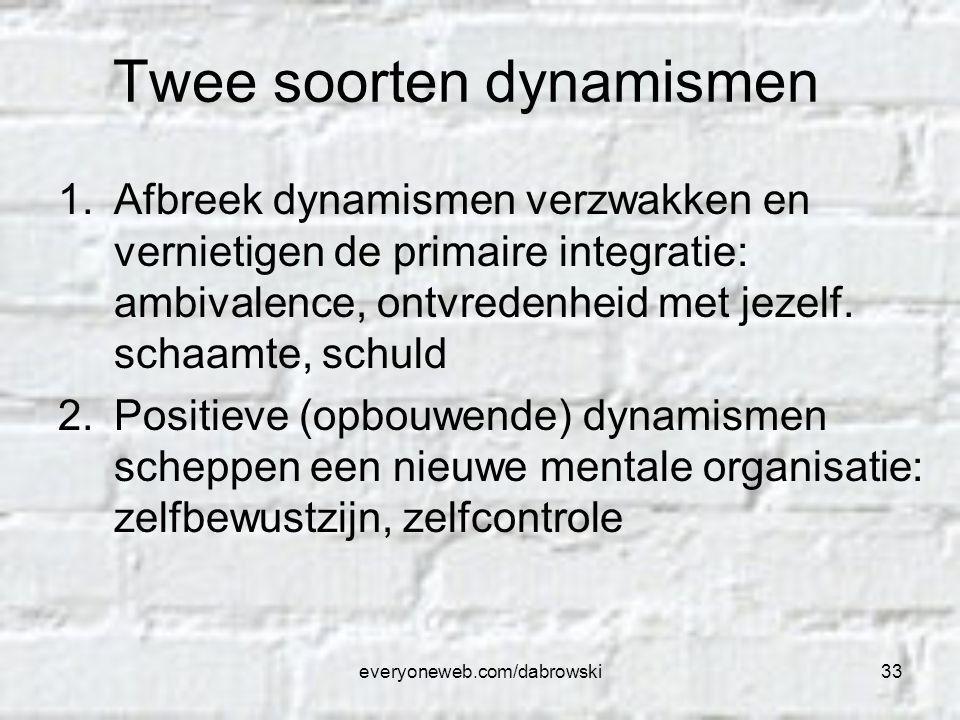 Twee soorten dynamismen