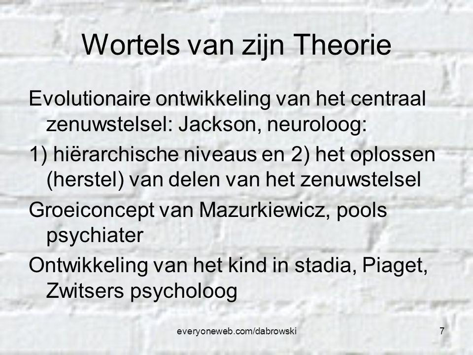 Wortels van zijn Theorie