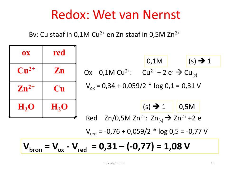 Redox: Wet van Nernst Vbron = Vox - Vred = 0,31 – (-0,77) = 1,08 V ox